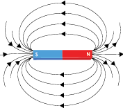 magnetic-field
